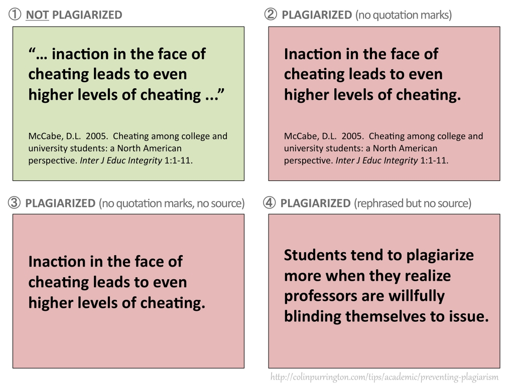 compare two essays for plagiarism online