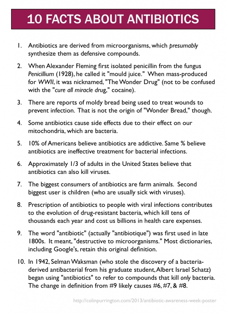 a report on antibiotics the miracle drugs
